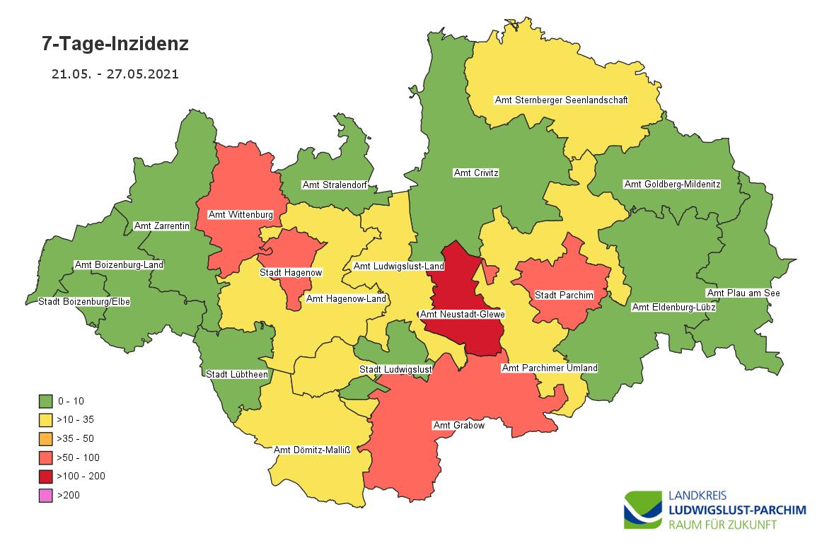 7-Tage-Inzidenz des Landkreises